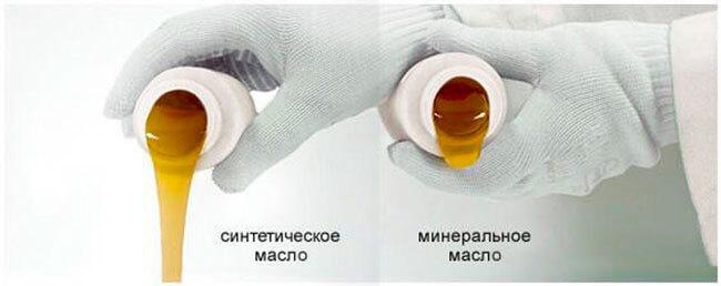 Как смешивать минеральное с полусинтетическим моторным масло