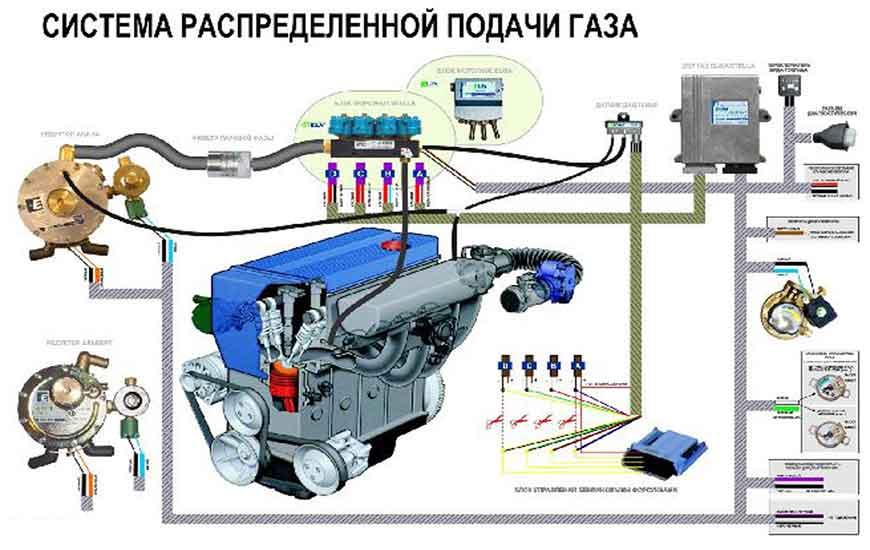 Схема двигателя работающего на гаду