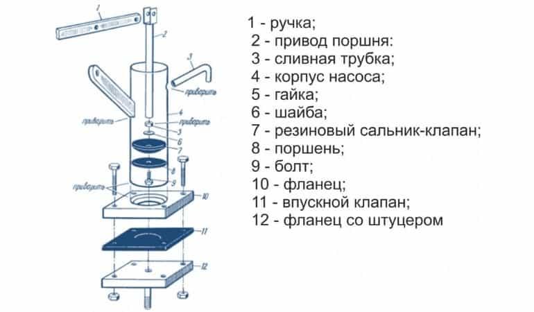 схема ручного насоса для масла