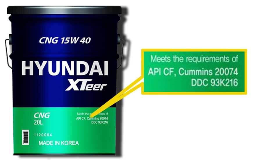 Стандарт классификации API - CF