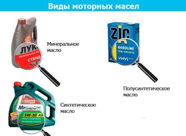 Расшифровка масла по этикетке на канистре