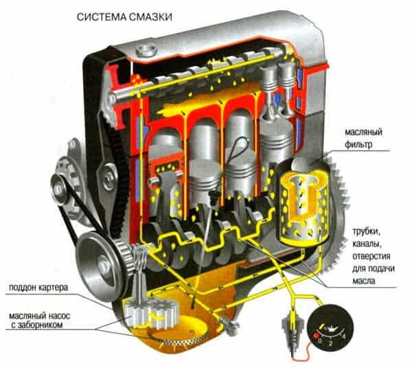Стоит ли менять масло в двигателе, если оно почернело?