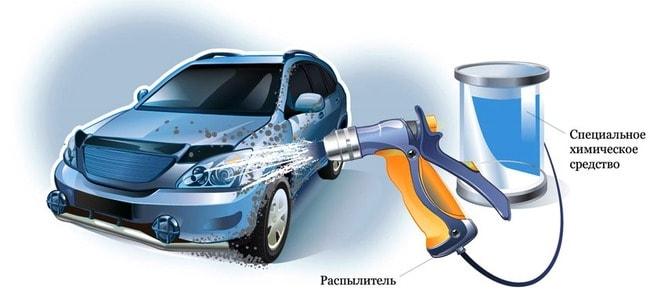 Как лучше помыть двигатель автомобиля?
