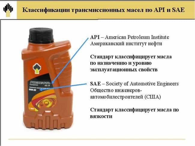 Классификация и маркировка трансмиссионных масел по SAE и API. Расшифровка